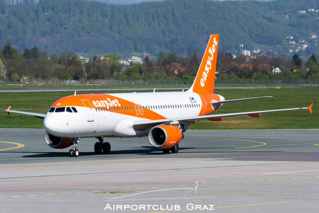 easyJet Airbus A320-214 OE-IJP