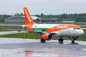 easyJet Airbus A319-111 OE-LQY