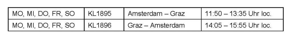 Ab 25. Oktober 2020 mit KLM wieder nach Amsterdam