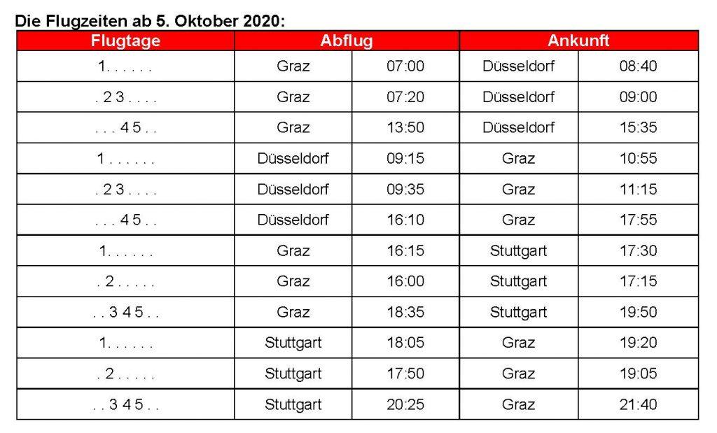 Aufnahme Stuttgart und Düsseldorf